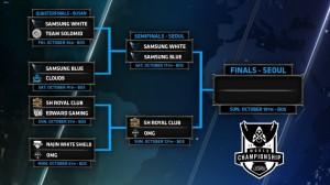 Semifinalen